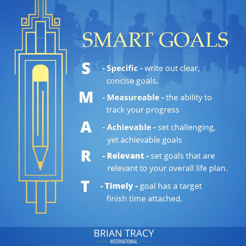 SMART اهداف بلند مدت